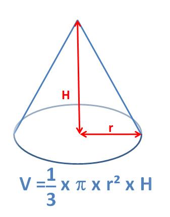 Volume de la pyramide est égal au tiers de l'aire de la base fois la hauteur